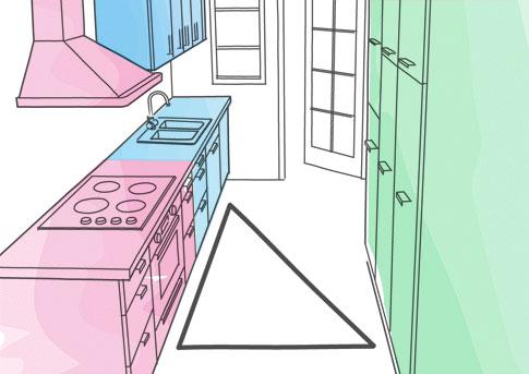 Jak si rozvrhnout plán kuchyně